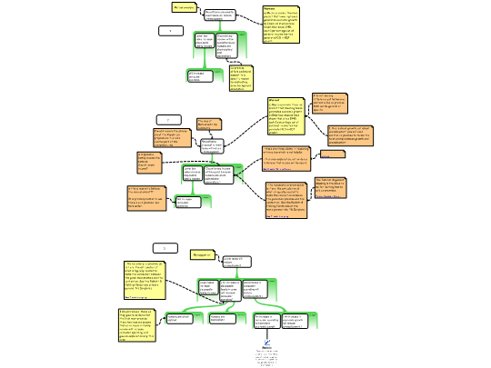 toulmin essay structure Here is the structure along with questions you can ask to help you i used this website for my toulmin model essay for my eng college class really.