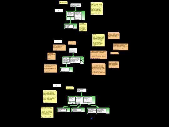Rationale map bajc8a