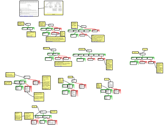 Rationale map ueequs